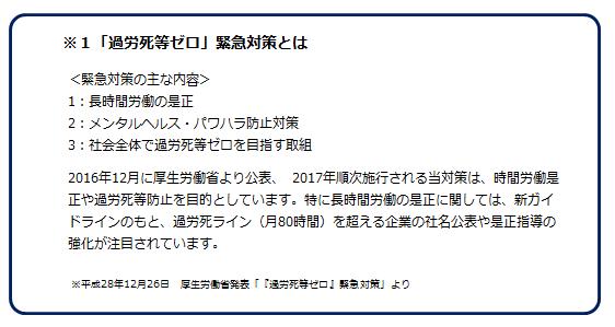 20170324_ミカタ(過重労働)7.png
