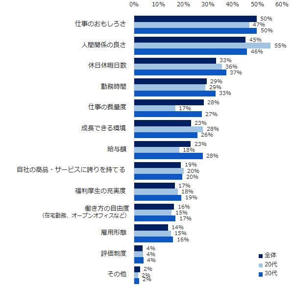 201704_仕事の満足度1.png