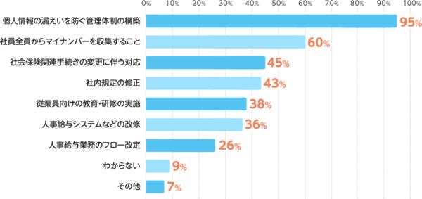 desc_q05_graph.png