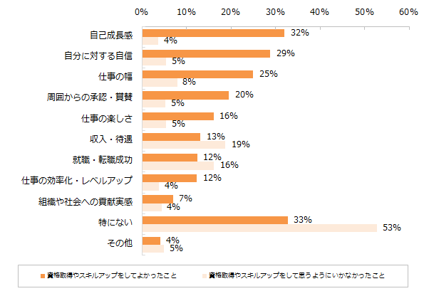 20161228_エン派遣3.png