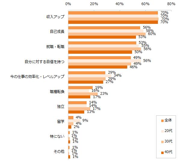 20161228_エン派遣2.png