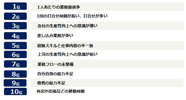 20161227_ミドルの転職(労働生産性)3.png