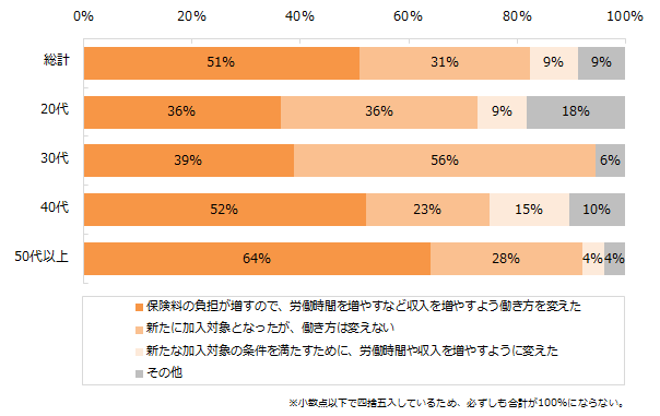 20161114_派遣3.png
