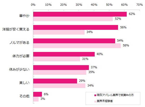 20160909_アパレル調査6.png