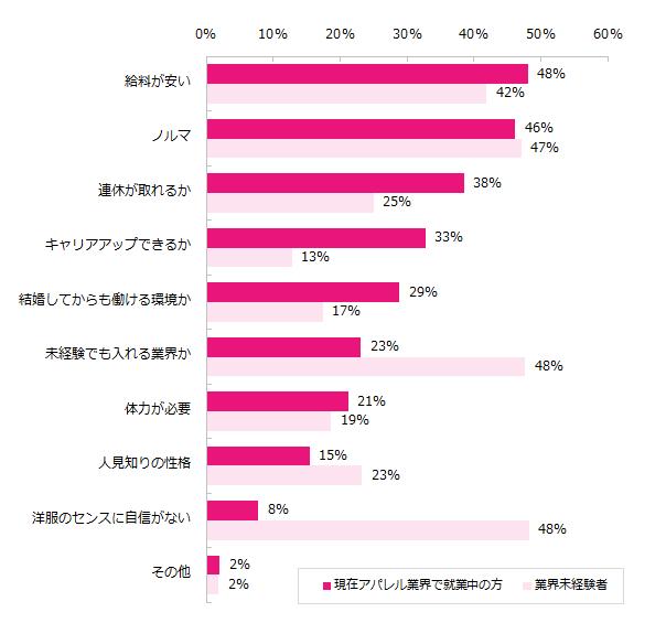20160909_アパレル調査5.png