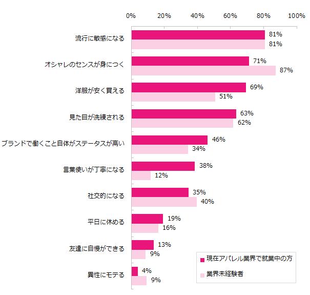 20160909_アパレル調査4.png