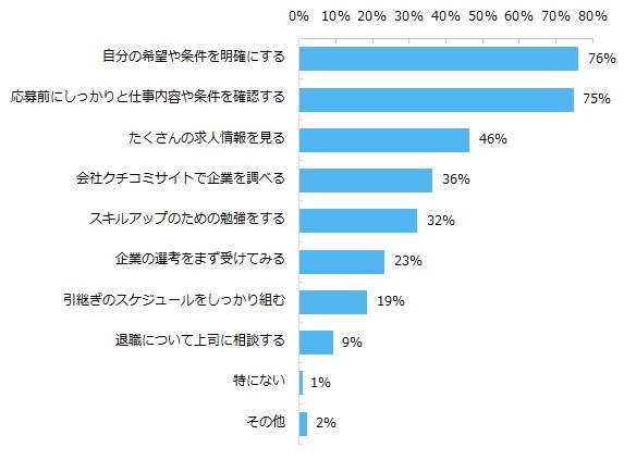 20160819_エン転職3.png