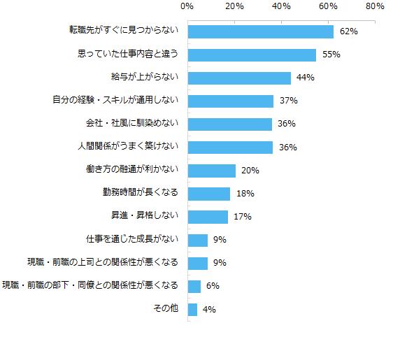 20160819_エン転職2.png