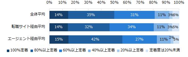 201608_研究所調査1.png