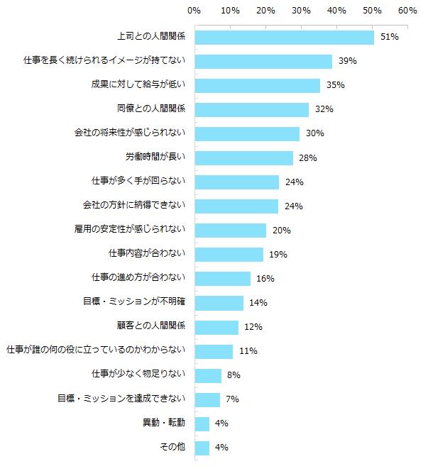20160729_エン転職2.png