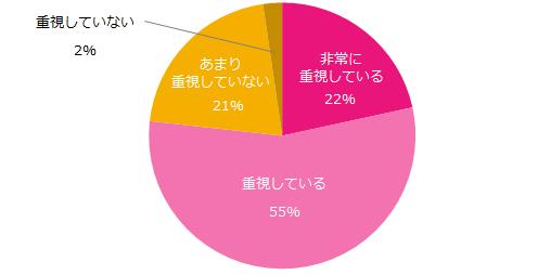 201607_派遣会社選び1.png