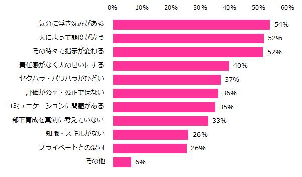 201607_上司6.png