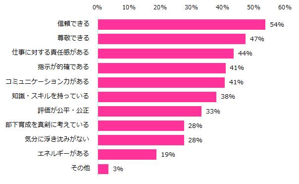 201607_上司5.png