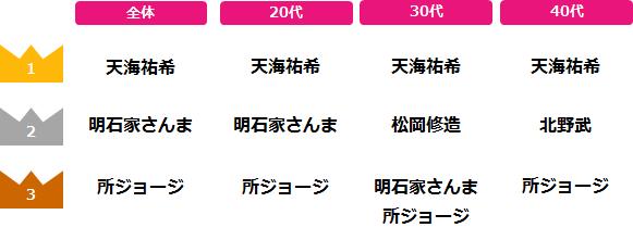 201607_上司1.png