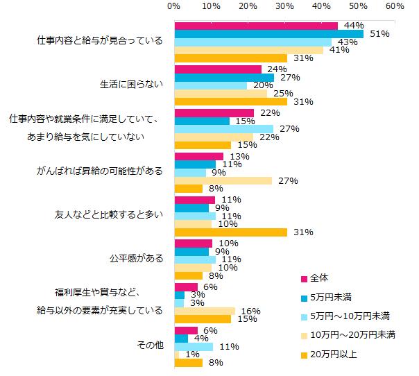 201606_給料3.png