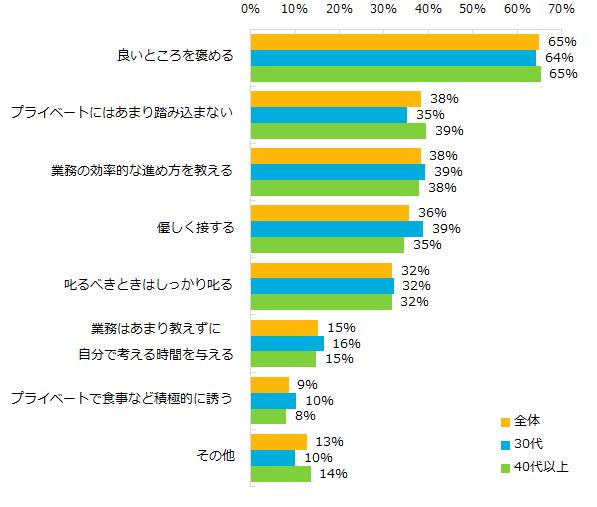 201606_年下社員3.png