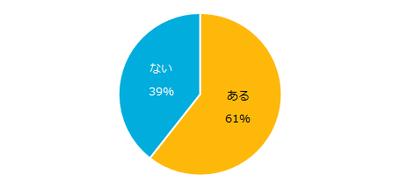 201606_年下社員1.png