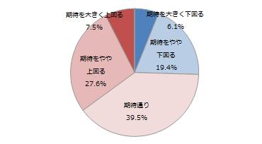 20160525_エン転職1.png