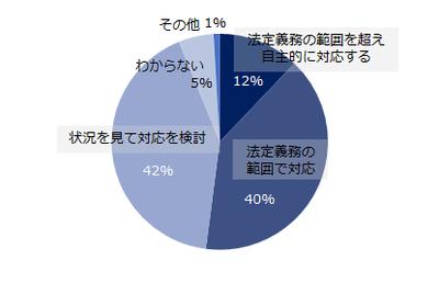 20160307_高齢者雇用6.png