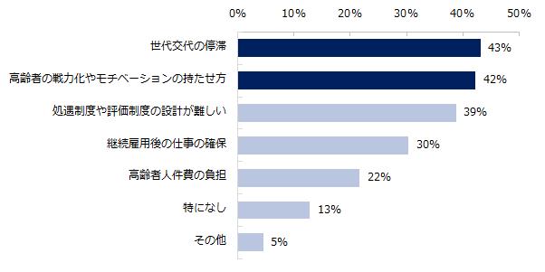 20160307_高齢者雇用5.png