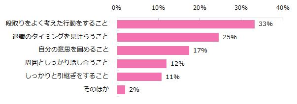 201603_円満退職2.png