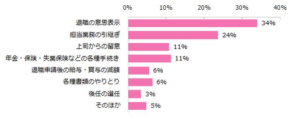 201603_円満退職1.png
