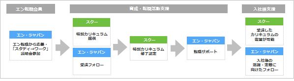 20160201_スタディ→ワーク1.png
