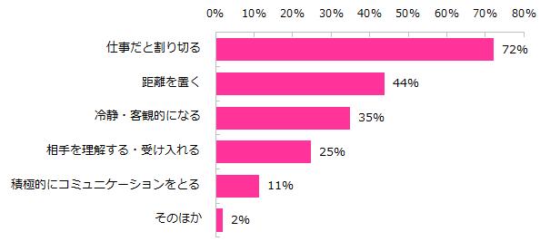 201602_苦手な人3.png