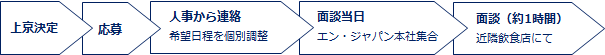 201602_スキマプラス2.png