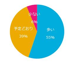 201601_転職消費2.png