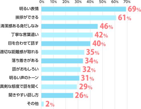 20151201_tensyoku4.png