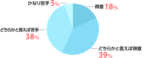 20151201_tensyoku1.png
