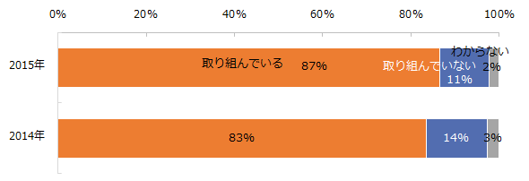 20151127_mikata2.png