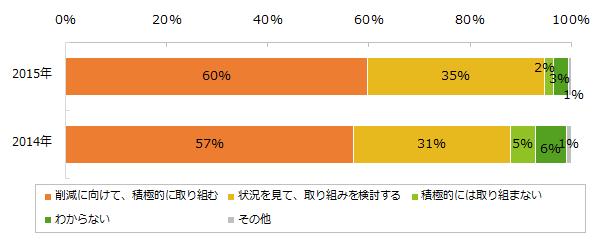 20151127_mikata1.png