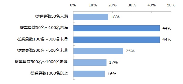 20151120_middle3.png