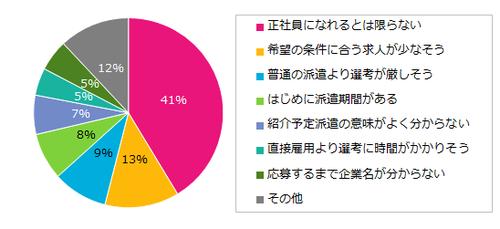 201511_紹介予定派遣7.png