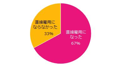 201511_紹介予定派遣4.png