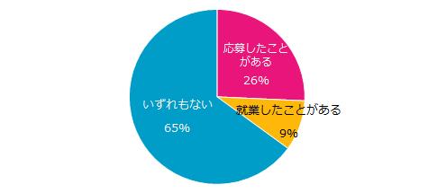 201511_紹介予定派遣3.png