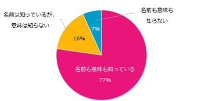 201511_紹介予定派遣1.png