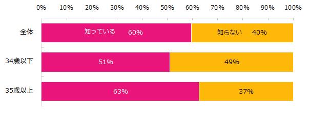 201511_改正派遣法1.png