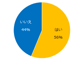 20151029_middle2-1.png