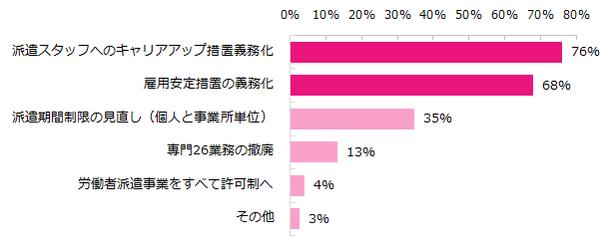 201510_改正派遣法.png