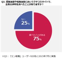 20150824_カイシャの評判(Q3).png