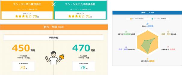 20150824_カイシャの評判(比較).png