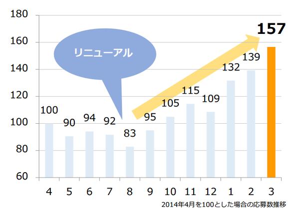 20150701_hajimete1.png