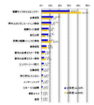 20140114 shinsotsu5.jpg
