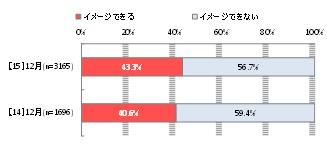 20140114 shinsotsu12.jpg
