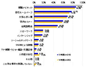 20140114 shinsotsu10.jpg