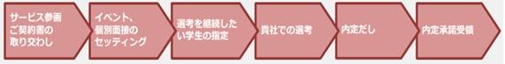 20131217 ryugakusei2.jpg