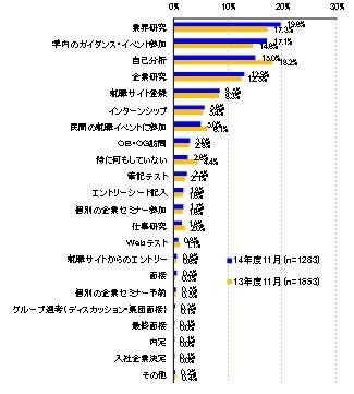 201311 shinsotsu3.jpg